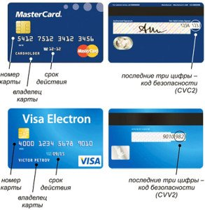 CVC2_CVV2_kod-kart-sberbanka