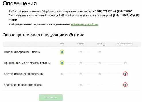 Настройка уведомлений в системе «Сбербанк Online»
