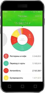 Пользователи «Сбербанк онлайн» экономят на мобильной связи!
