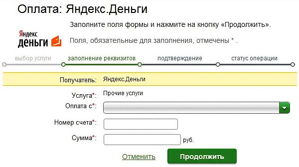 popolnenie-yandex-koshelka-cherez-sberbank