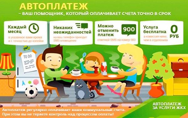 avtoplatezh-s-karty-sberbanka
