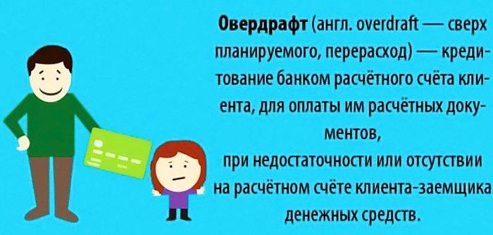 overdraft-v-Sberbanke